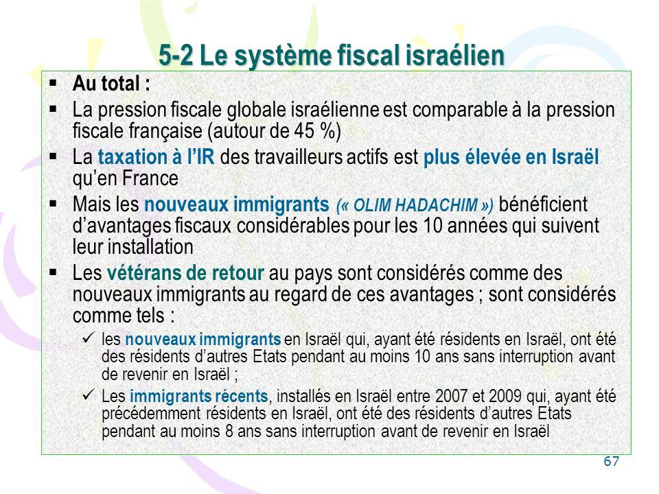 67 5-2 Le système fiscal israélien Au total : La pression fiscale globale israélienne est comparable à la pression fiscale française (autour de 45 %) La taxation à lIR des travailleurs actifs est plus élevée en Israël quen France Mais les nouveaux immigrants (« OLIM HADACHIM ») bénéficient davantages fiscaux considérables pour les 10 années qui suivent leur installation Les vétérans de retour au pays sont considérés comme des nouveaux immigrants au regard de ces avantages ; sont considérés comme tels : les nouveaux immigrants en Israël qui, ayant été résidents en Israël, ont été des résidents dautres Etats pendant au moins 10 ans sans interruption avant de revenir en Israël ; Les immigrants récents, installés en Israël entre 2007 et 2009 qui, ayant été précédemment résidents en Israël, ont été des résidents dautres Etats pendant au moins 8 ans sans interruption avant de revenir en Israël