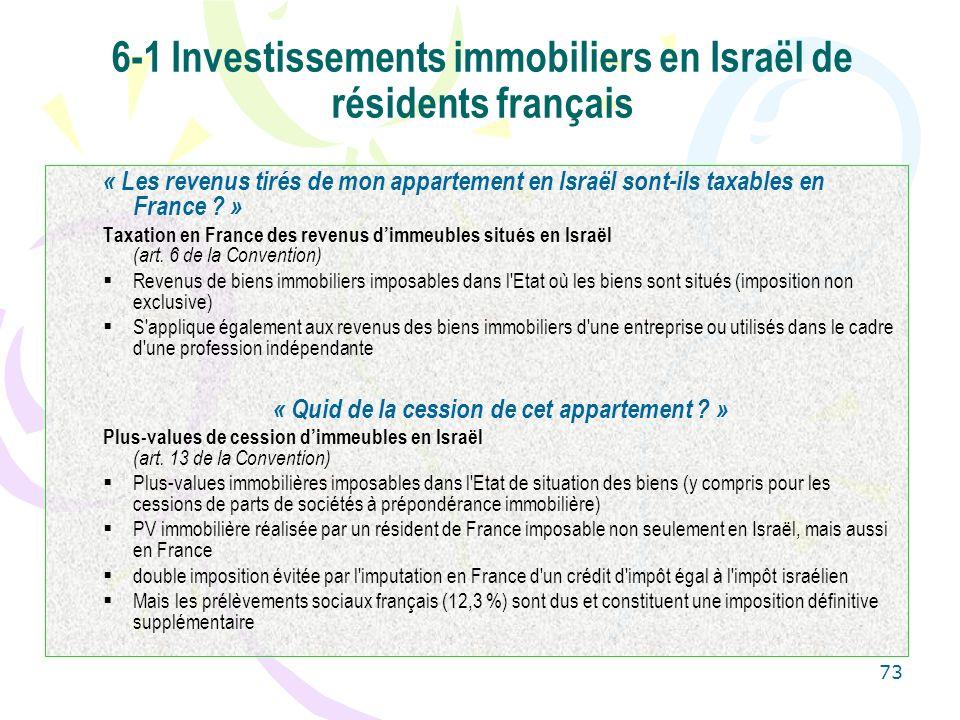 73 6-1 Investissements immobiliers en Israël de résidents français « Les revenus tirés de mon appartement en Israël sont-ils taxables en France ? » Ta