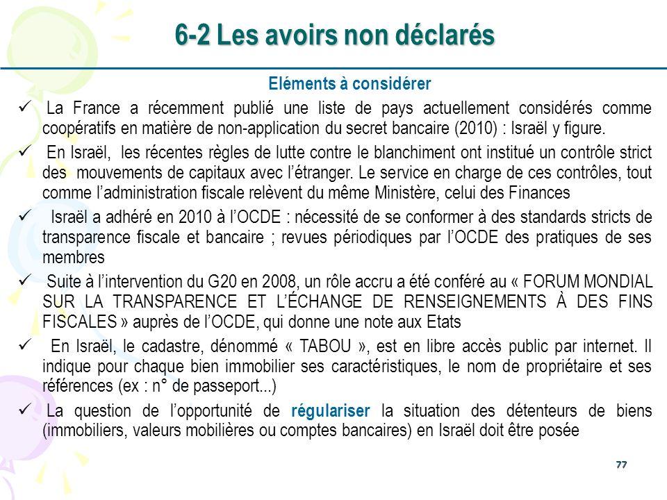 77 Eléments à considérer La France a récemment publié une liste de pays actuellement considérés comme coopératifs en matière de non-application du sec