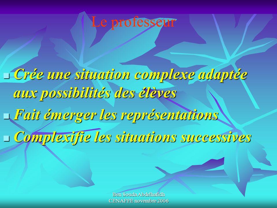 Ben Souda Abdelhafidh CENAFFE novembre 2006 Crée une situation complexe adaptée aux possibilités des élèves Crée une situation complexe adaptée aux po