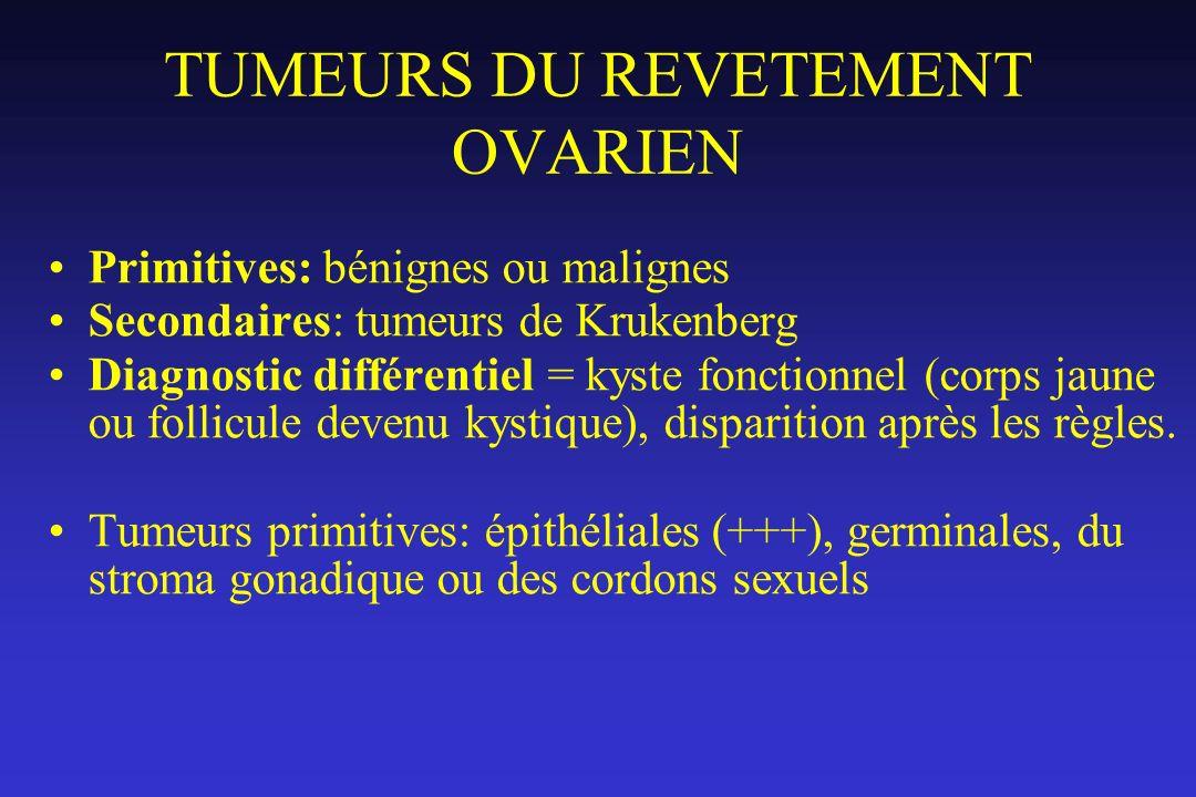 TUMEURS DU REVETEMENT OVARIEN Primitives: bénignes ou malignes Secondaires: tumeurs de Krukenberg Diagnostic différentiel = kyste fonctionnel (corps j