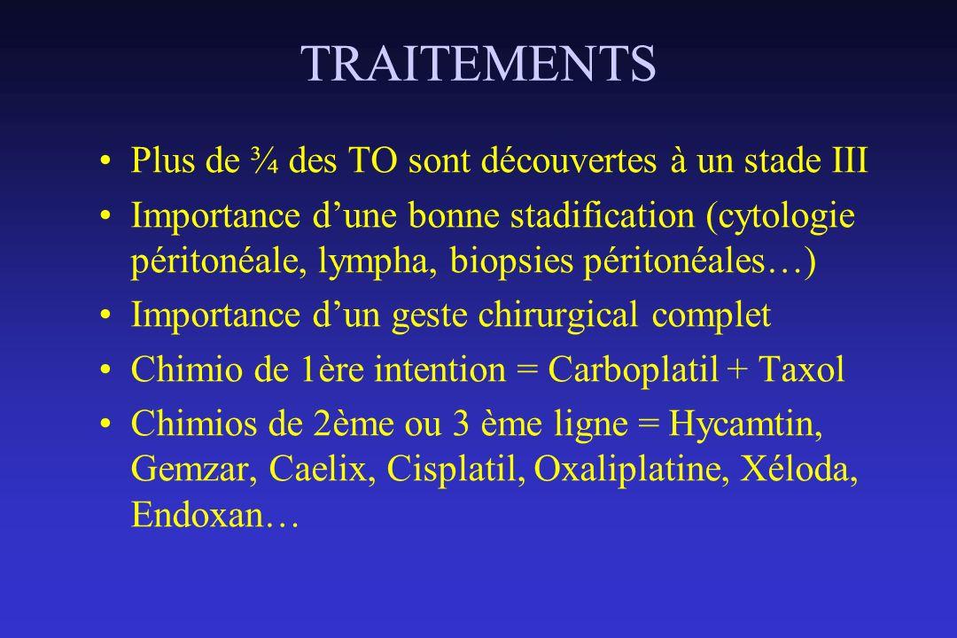 TRAITEMENTS Plus de ¾ des TO sont découvertes à un stade III Importance dune bonne stadification (cytologie péritonéale, lympha, biopsies péritonéales
