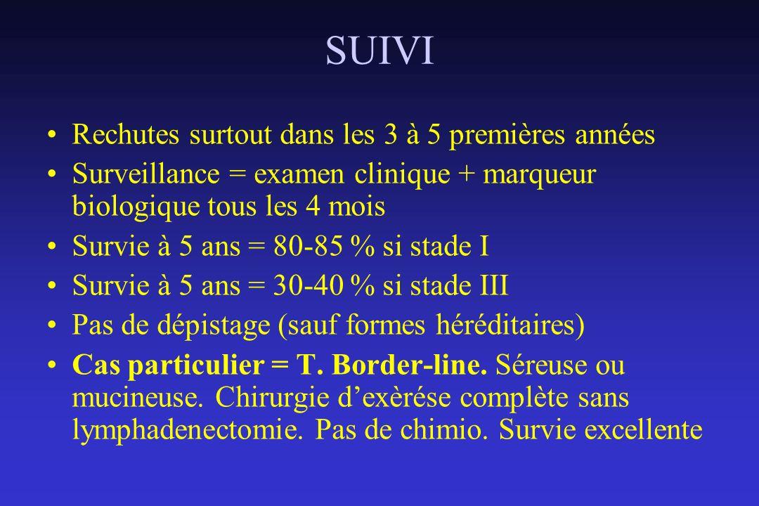 SUIVI Rechutes surtout dans les 3 à 5 premières années Surveillance = examen clinique + marqueur biologique tous les 4 mois Survie à 5 ans = 80-85 % s