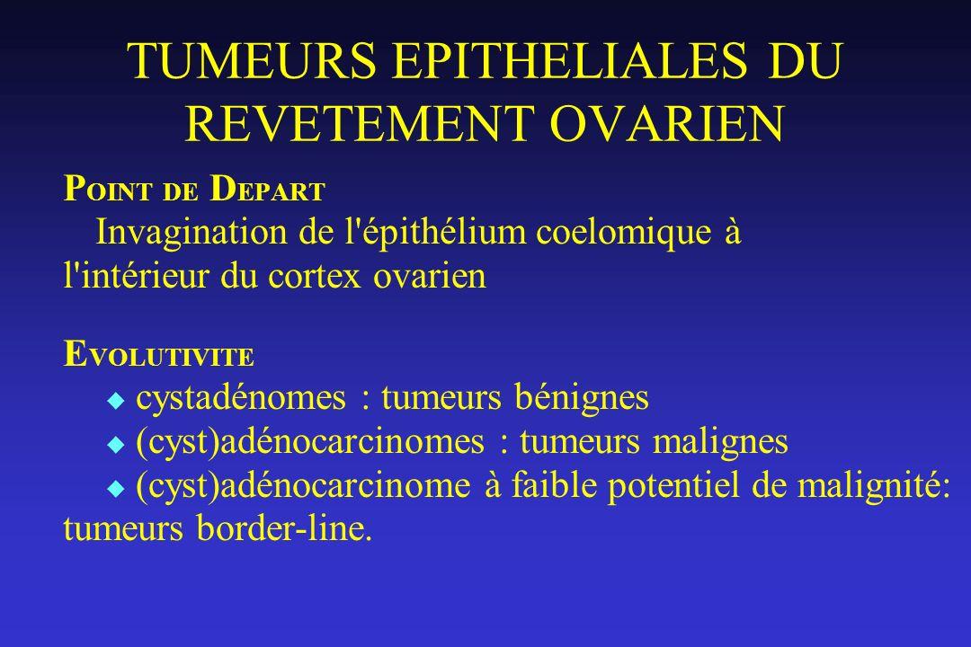 TUMEURS EPITHELIALES DU REVETEMENT OVARIEN P OINT DE D EPART Invagination de l'épithélium coelomique à l'intérieur du cortex ovarien E VOLUTIVITE cyst
