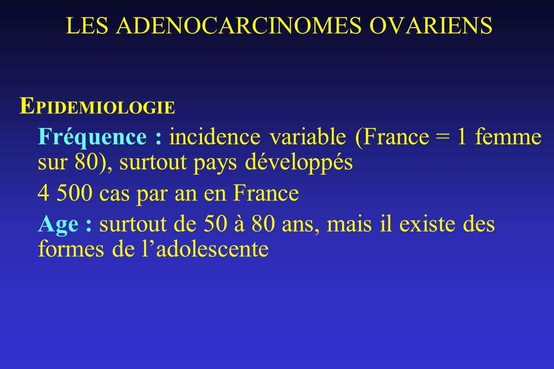 LES ADENOCARCINOMES OVARIENS E PIDEMIOLOGIE Fréquence : incidence variable (France = 1 femme sur 80), surtout pays développés 4 500 cas par an en Fran