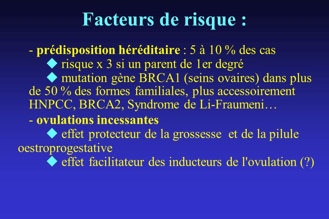 Facteurs de risque : - prédisposition héréditaire : 5 à 10 % des cas risque x 3 si un parent de 1er degré mutation gène BRCA1 (seins ovaires) dans plu