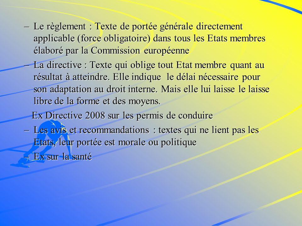 –Le règlement : Texte de portée générale directement applicable (force obligatoire) dans tous les Etats membres élaboré par la Commission européenne –La directive : Texte qui oblige tout Etat membre quant au résultat à atteindre.