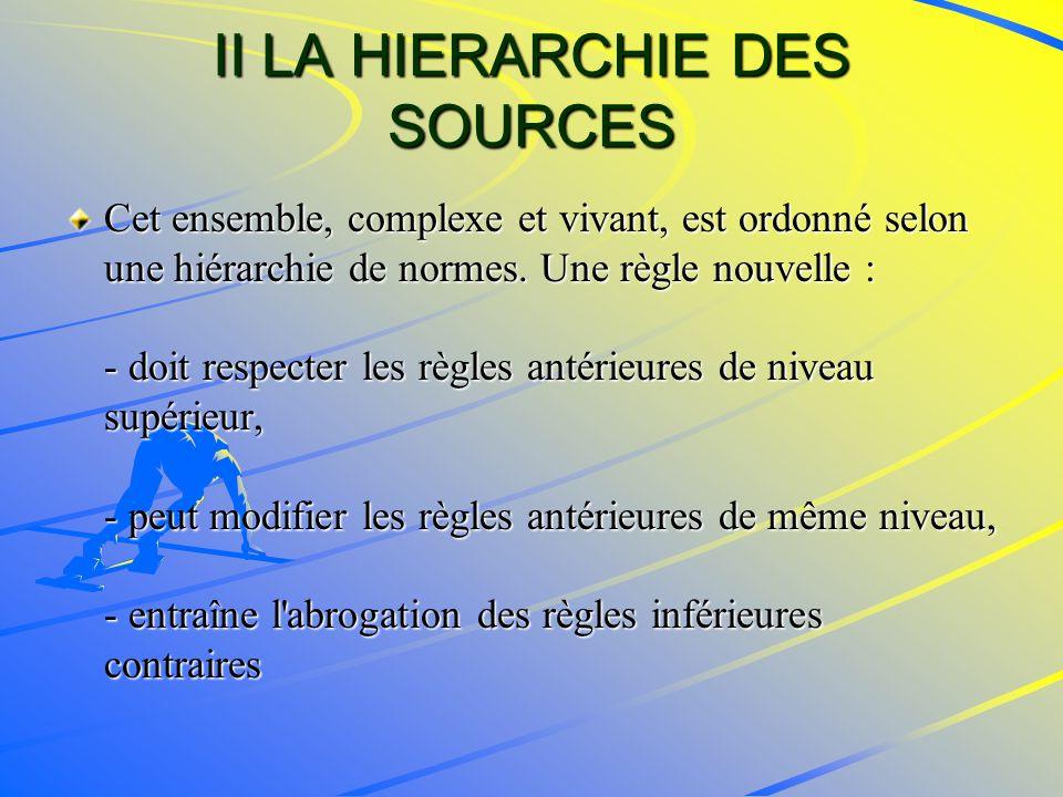 II LA HIERARCHIE DES SOURCES Cet ensemble, complexe et vivant, est ordonné selon une hiérarchie de normes.