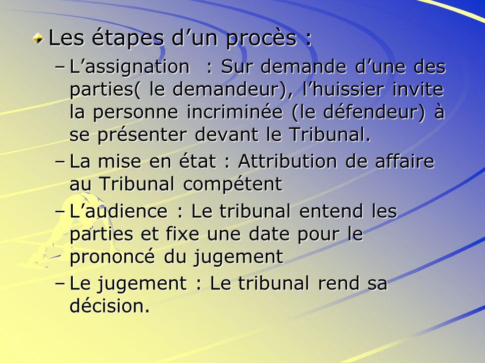 Les étapes dun procès : –Lassignation : Sur demande dune des parties( le demandeur), lhuissier invite la personne incriminée (le défendeur) à se prése