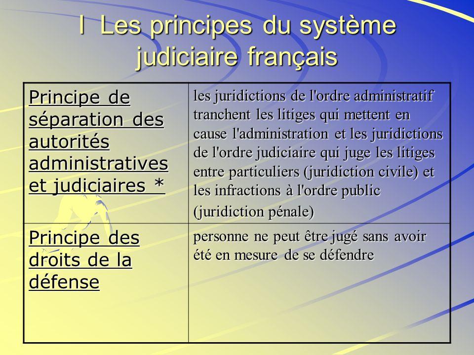 I Les principes du système judiciaire français Principe de séparation des autorités administratives et judiciaires * les juridictions de l'ordre admin