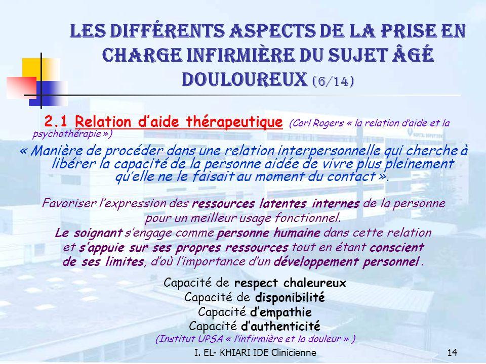 I. EL- KHIARI IDE Clinicienne14 Les différents aspects de la prise en charge infirmière du sujet âgé douloureux (6/14) 2.1 Relation daide thérapeutiqu