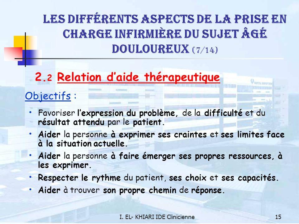 I. EL- KHIARI IDE Clinicienne15 Les différents aspects de la prise en charge infirmière du sujet âgé douloureux (7/14) 2. 2 Relation daide thérapeutiq