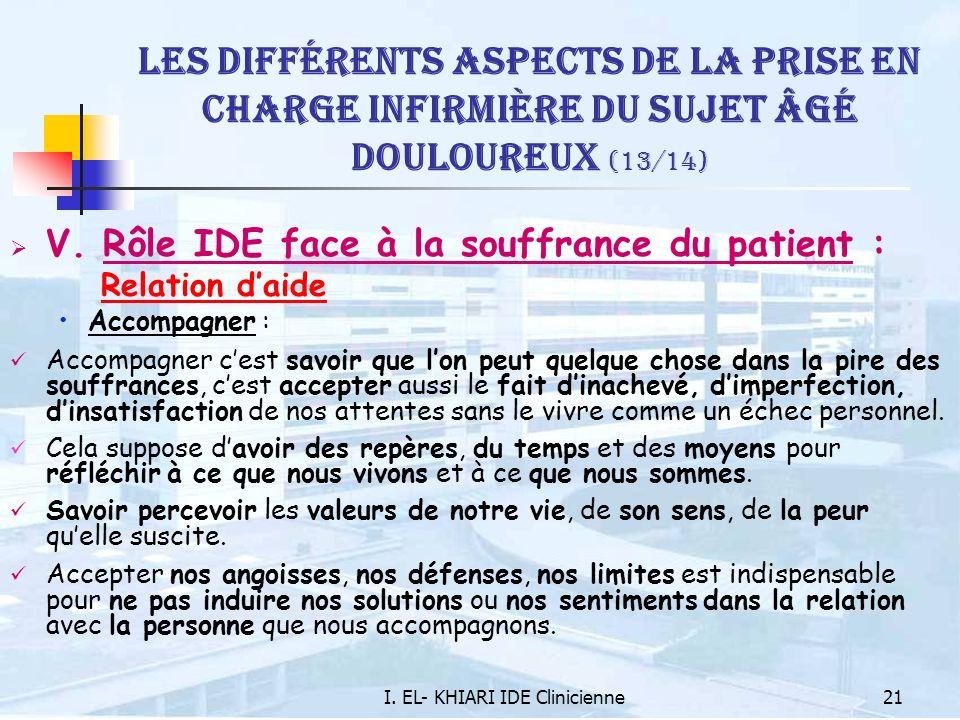 I. EL- KHIARI IDE Clinicienne21 Les différents aspects de la prise en charge infirmière du sujet âgé douloureux (13/14) V. Rôle IDE face à la souffran