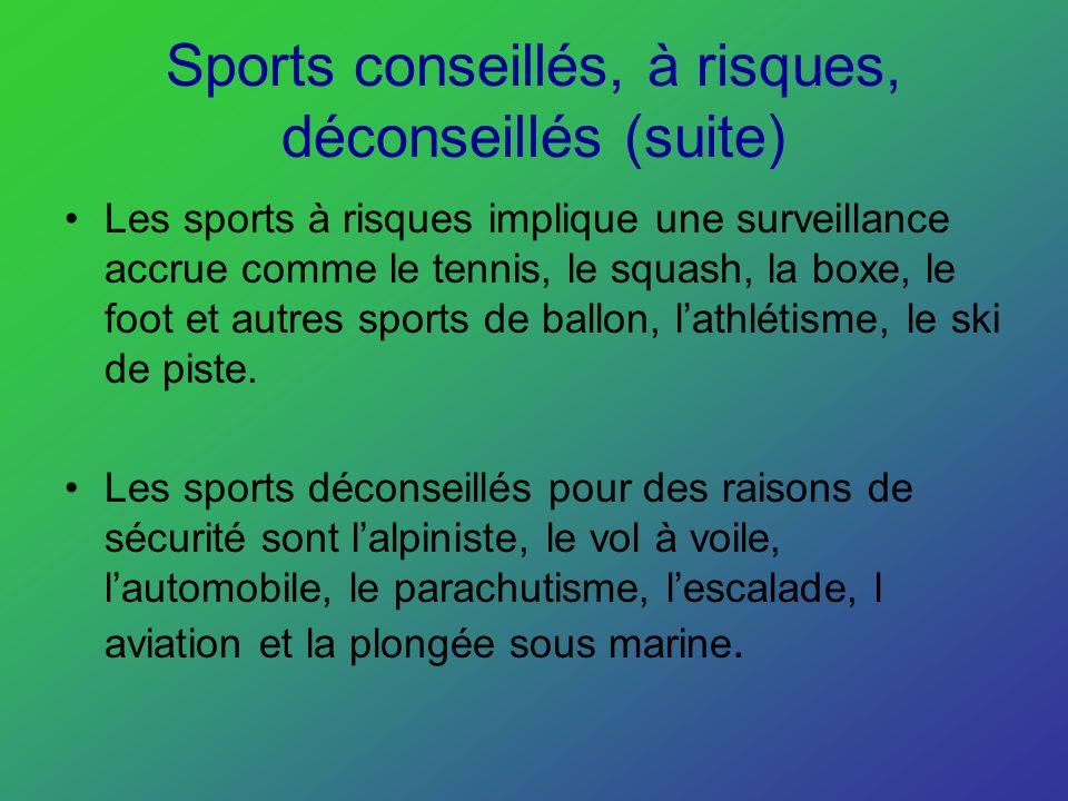 Sports conseillés, à risques, déconseillés (suite) Les sports à risques implique une surveillance accrue comme le tennis, le squash, la boxe, le foot