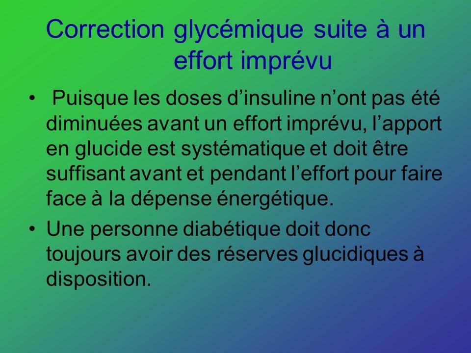 Correction glycémique suite à un effort imprévu Puisque les doses dinsuline nont pas été diminuées avant un effort imprévu, lapport en glucide est sys