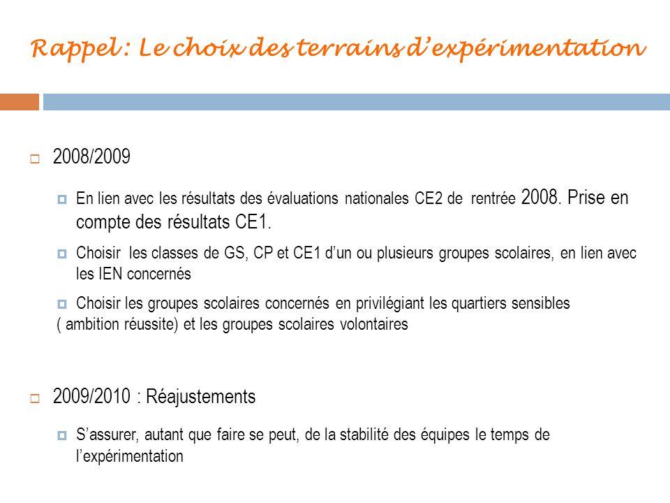 2008/2009 En lien avec les résultats des évaluations nationales CE2 de rentrée 2008. Prise en compte des résultats CE1. Choisir les classes de GS, CP