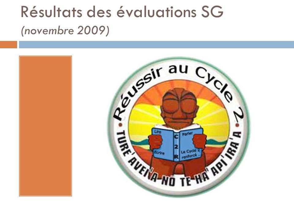 Résultats des évaluations SG (novembre 2009)
