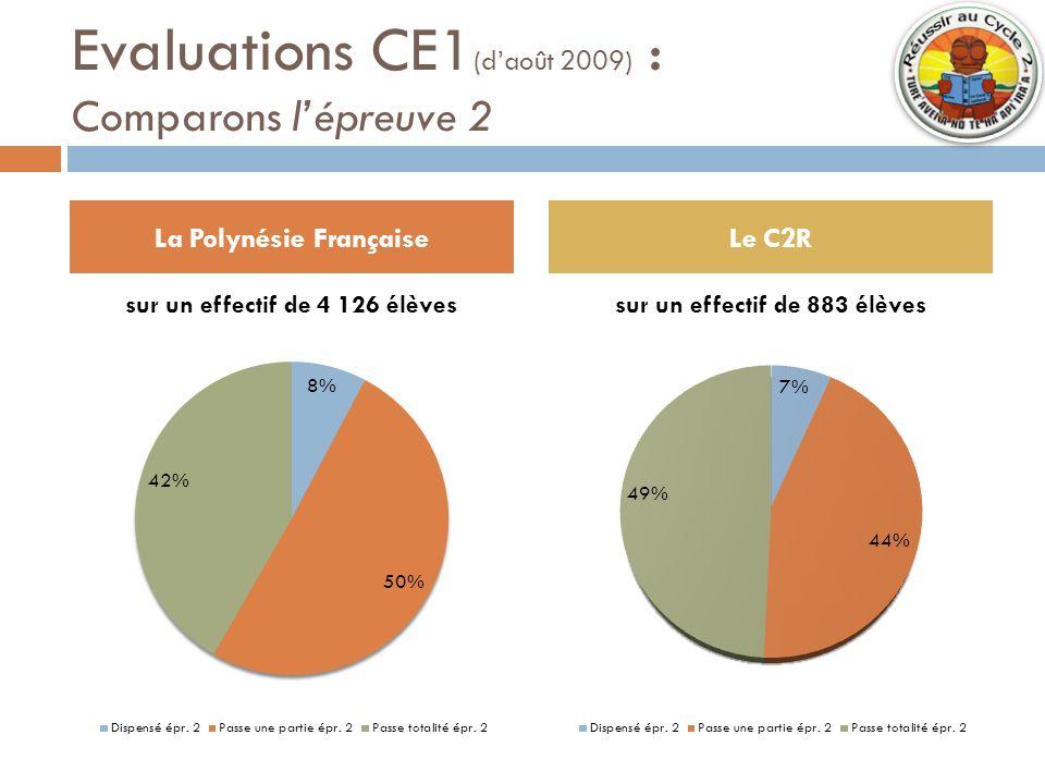 Evaluations CE1 (daoût 2009) : Comparons lépreuve 2 La Polynésie FrançaiseLe C2R