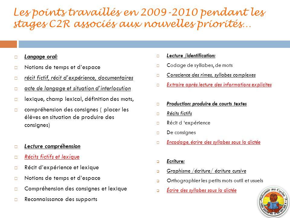 Les points travaillés en 2009-2010 pendant les stages C2R associés aux nouvelles priorités… Langage oral: Notions de temps et despace récit fictif, ré