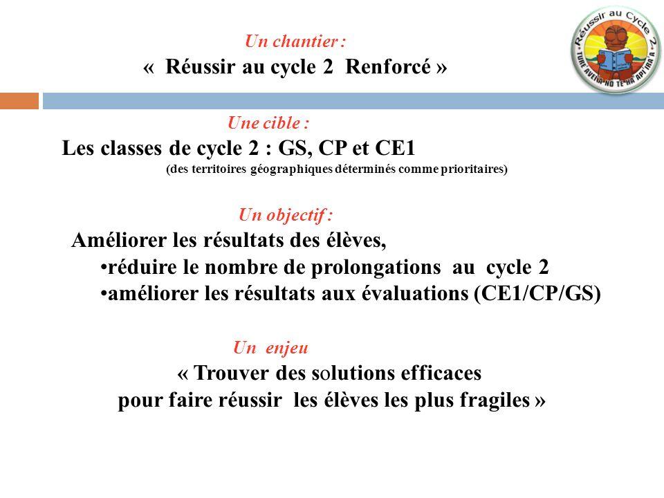 Un chantier : « Réussir au cycle 2 Renforcé » Une cible : Les classes de cycle 2 : GS, CP et CE1 (des territoires géographiques déterminés comme prior