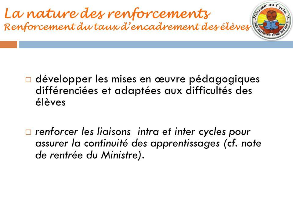 Laction « réussir au cycle 2 renforcé » fait partie du projet décole.