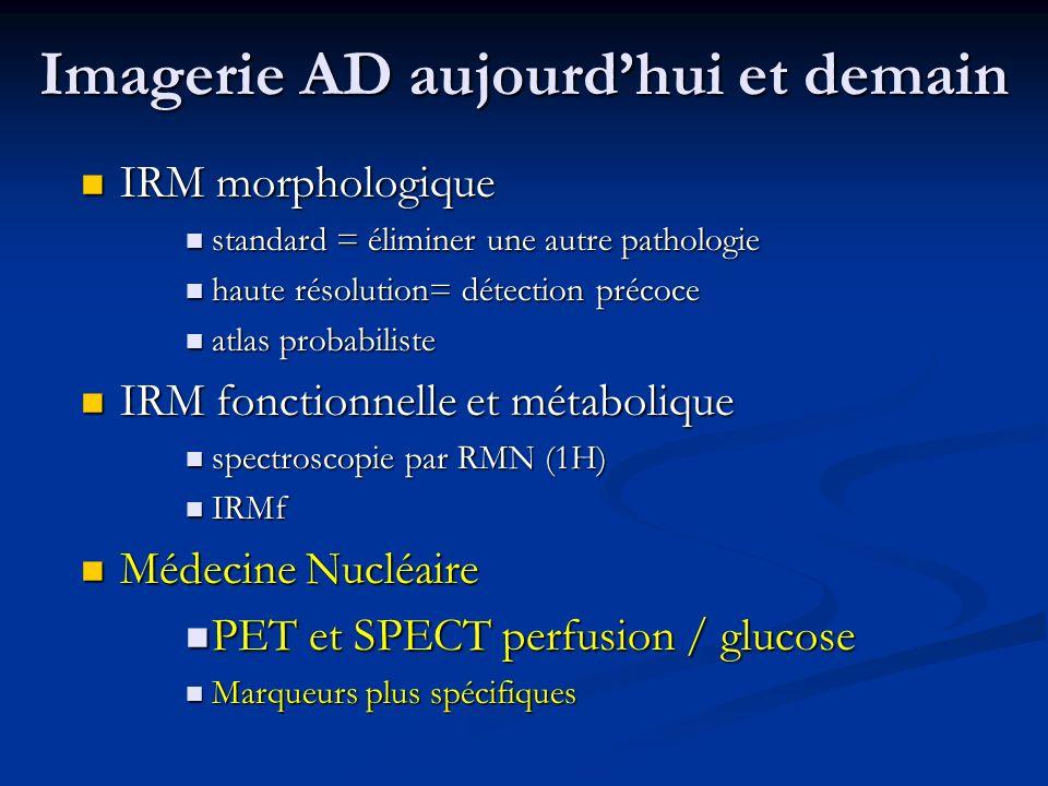 Imagerie AD aujourdhui et demain IRM morphologique IRM morphologique standard = éliminer une autre pathologie standard = éliminer une autre pathologie