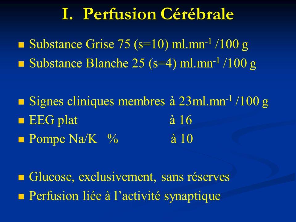 I. Perfusion Cérébrale Substance Grise 75 (s=10) ml.mn -1 /100 g Substance Blanche 25 (s=4) ml.mn -1 /100 g Signes cliniques membres à 23ml.mn -1 /100