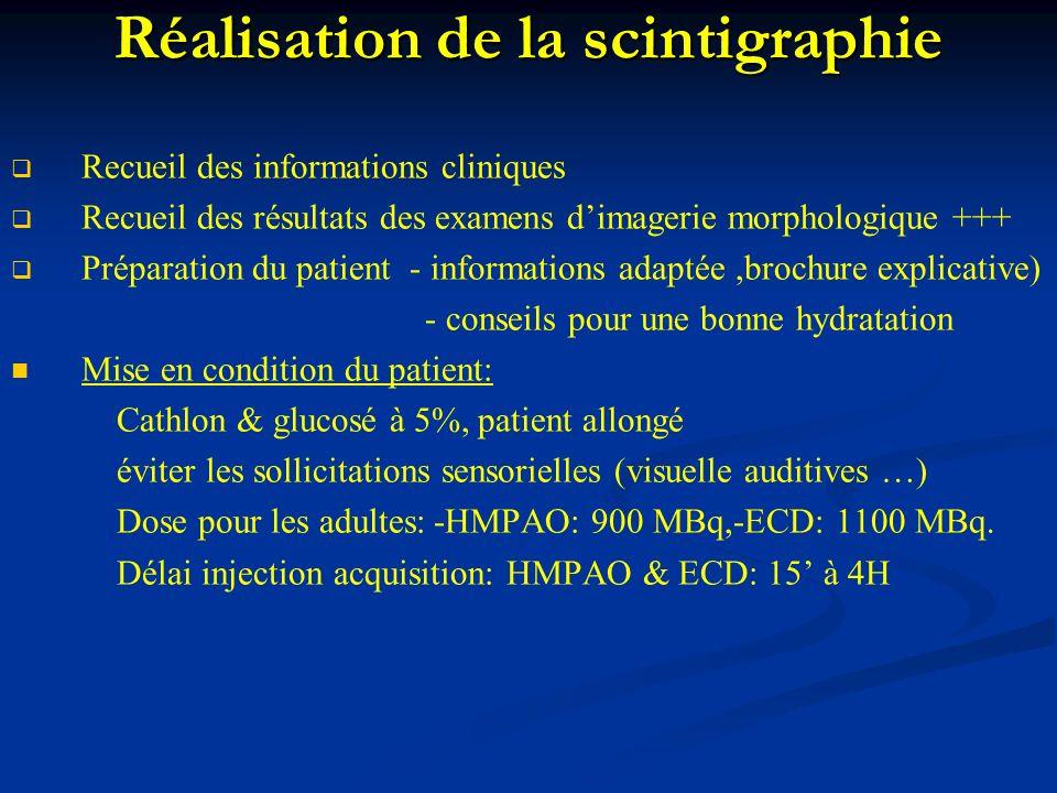 Réalisation de la scintigraphie Recueil des informations cliniques Recueil des résultats des examens dimagerie morphologique +++ Préparation du patien