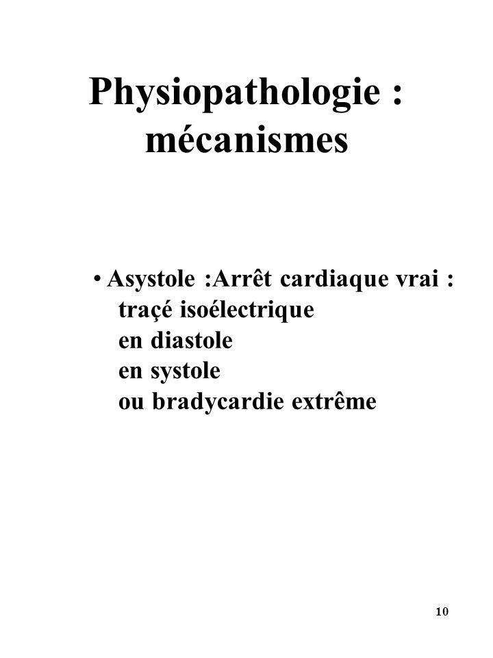 Asystole :Arrêt cardiaque vrai : traçé isoélectrique en diastole en systole ou bradycardie extrême Physiopathologie : mécanismes 10