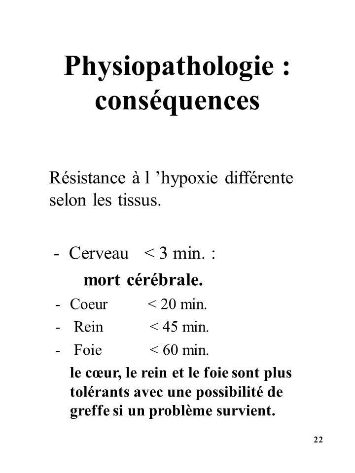 Résistance à l hypoxie différente selon les tissus. - Cerveau < 3 min. : mort cérébrale. -Coeur < 20 min. - Rein < 45 min. - Foie < 60 min. le cœur, l