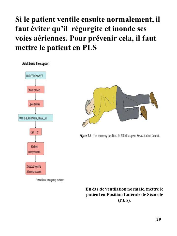 En cas de ventilation normale, mettre le patient en Position Latérale de Sécurité (PLS). 29 Si le patient ventile ensuite normalement, il faut éviter