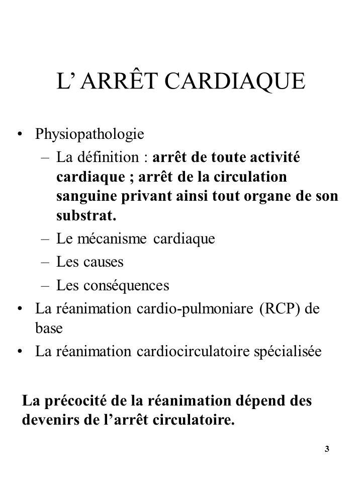 L ARRÊT CARDIAQUE Physiopathologie –La définition : arrêt de toute activité cardiaque ; arrêt de la circulation sanguine privant ainsi tout organe de