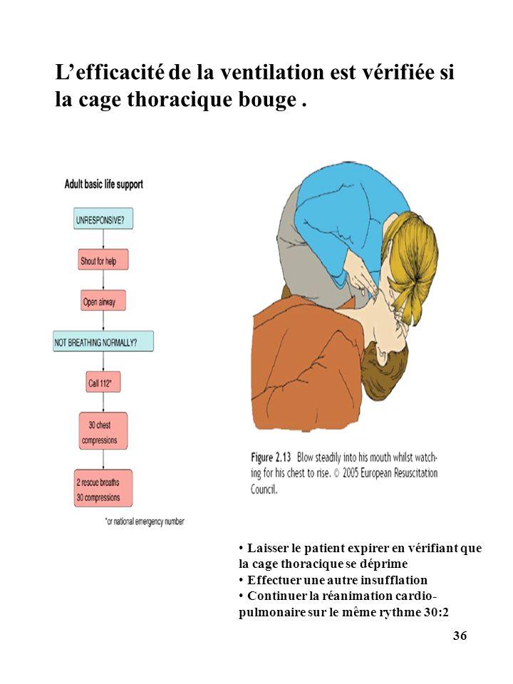 Laisser le patient expirer en vérifiant que la cage thoracique se déprime Effectuer une autre insufflation Continuer la réanimation cardio- pulmonaire