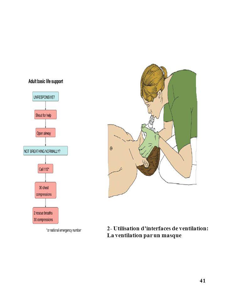 2- Utilisation dinterfaces de ventilation: La ventilation par un masque 41