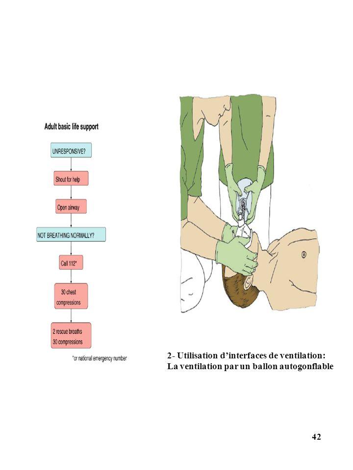 2- Utilisation dinterfaces de ventilation: La ventilation par un ballon autogonflable 42