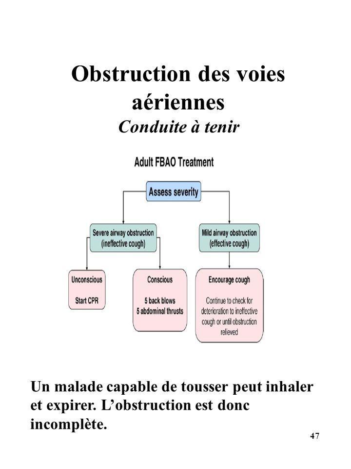Obstruction des voies aériennes Conduite à tenir 47 Un malade capable de tousser peut inhaler et expirer. Lobstruction est donc incomplète.