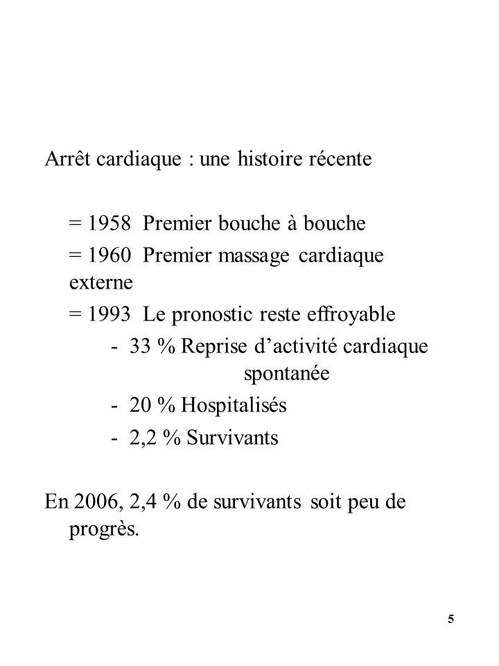 Arrêt cardiaque : une histoire récente = 1958 Premier bouche à bouche = 1960 Premier massage cardiaque externe = 1993 Le pronostic reste effroyable -
