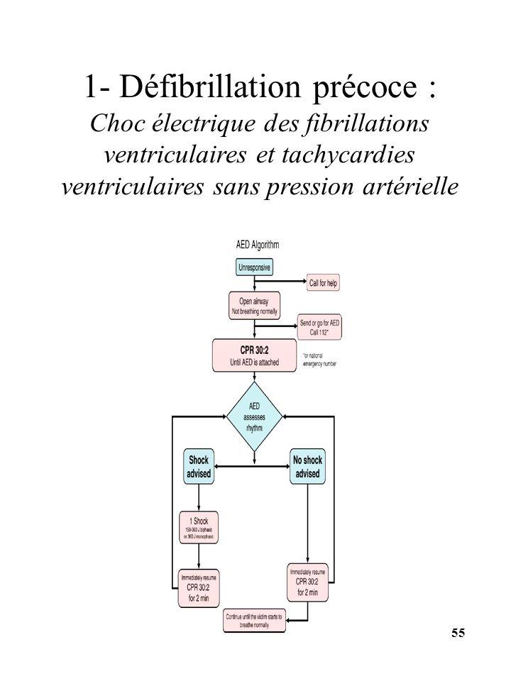1- Défibrillation précoce : Choc électrique des fibrillations ventriculaires et tachycardies ventriculaires sans pression artérielle 55