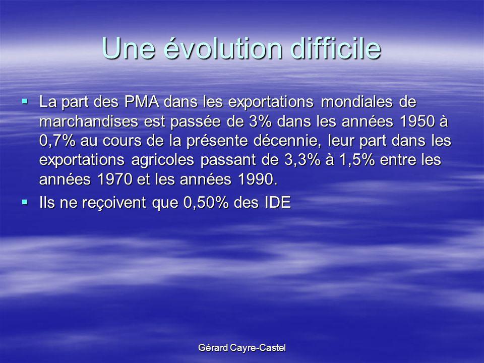Gérard Cayre-Castel Une évolution difficile La part des PMA dans les exportations mondiales de marchandises est passée de 3% dans les années 1950 à 0,