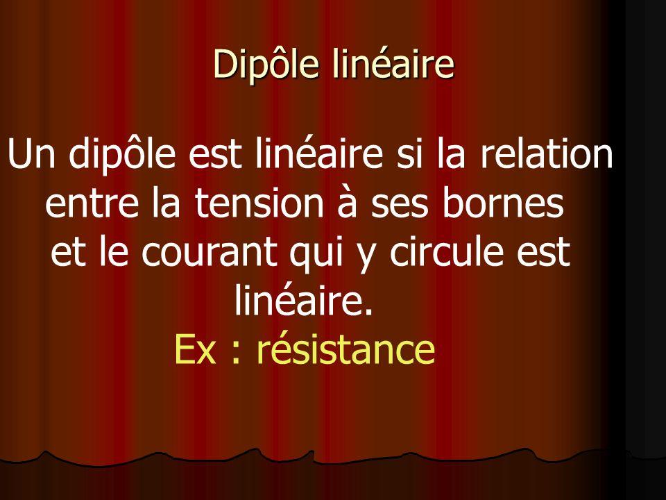 Dipôle linéaire Un dipôle est linéaire si la relation entre la tension à ses bornes et le courant qui y circule est linéaire.
