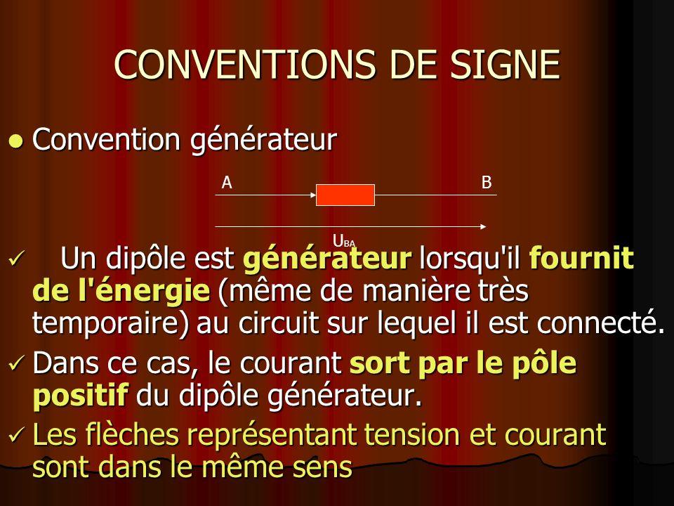 CONVENTIONS DE SIGNE Convention générateur Convention générateur Un dipôle est générateur lorsqu il fournit de l énergie (même de manière très temporaire) au circuit sur lequel il est connecté.