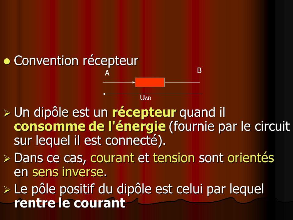 Convention récepteur Convention récepteur Un dipôle est un récepteur quand il consomme de l énergie (fournie par le circuit sur lequel il est connecté).