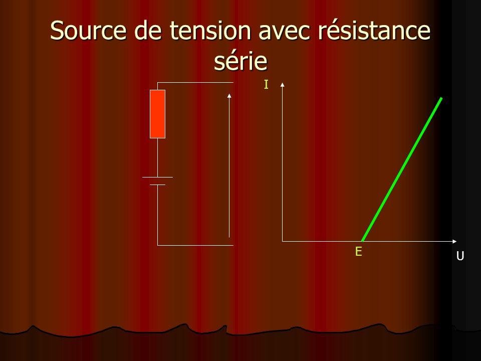 Source de tension avec résistance série I U E