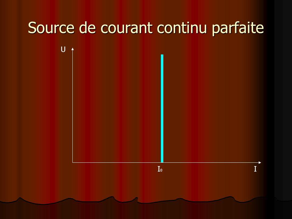 Source de courant continu parfaite U II0I0