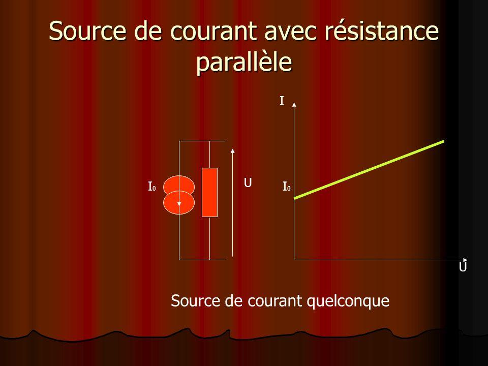 Source de courant avec résistance parallèle U I0I0 I U I0I0 Source de courant quelconque