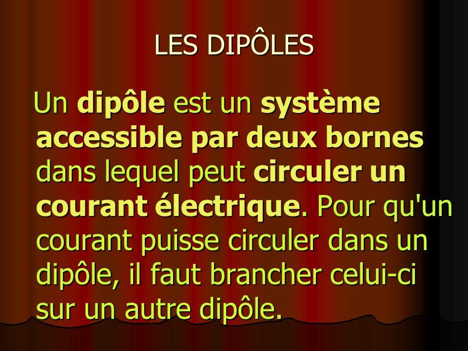 LES DIPÔLES Un dipôle est un système accessible par deux bornes dans lequel peut circuler un courant électrique.