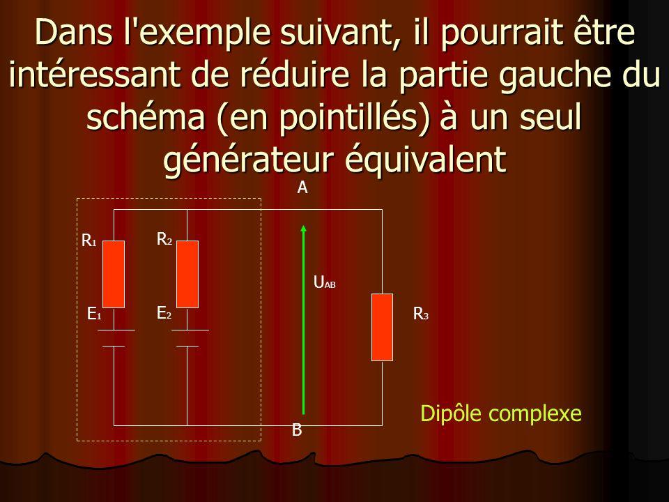 Dans l exemple suivant, il pourrait être intéressant de réduire la partie gauche du schéma (en pointillés) à un seul générateur équivalent E1E1 E2E2 R1R1 R2R2 U AB A B R3R3 Dipôle complexe