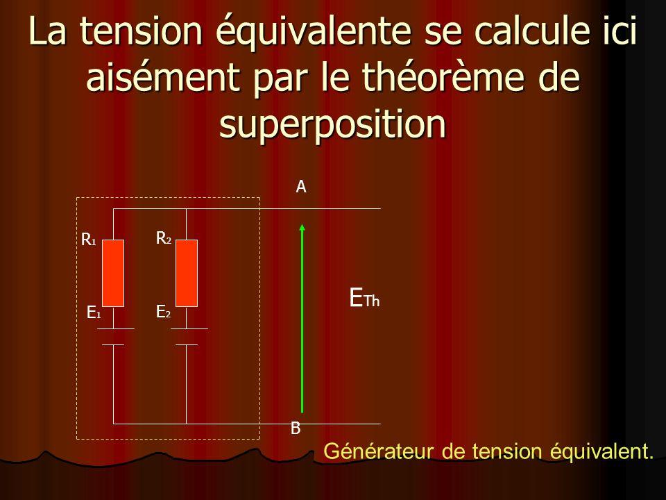 La tension équivalente se calcule ici aisément par le théorème de superposition E1E1 E2E2 R1R1 R2R2 A B E Th Générateur de tension équivalent.