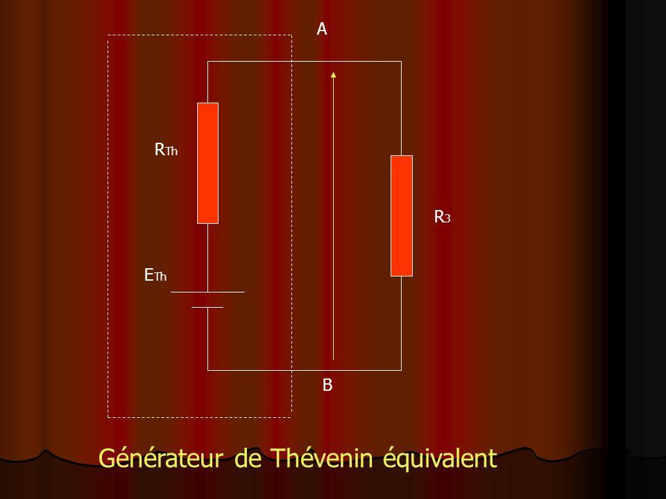 R Th E Th R3R3 A B Générateur de Thévenin équivalent