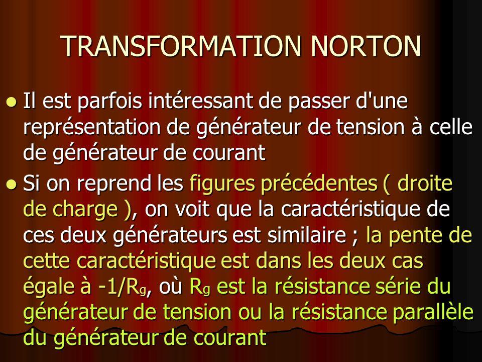 TRANSFORMATION NORTON Il est parfois intéressant de passer d une représentation de générateur de tension à celle de générateur de courant Il est parfois intéressant de passer d une représentation de générateur de tension à celle de générateur de courant Si on reprend les figures précédentes ( droite de charge ), on voit que la caractéristique de ces deux générateurs est similaire ; la pente de cette caractéristique est dans les deux cas égale à -1/R g, où R g est la résistance série du générateur de tension ou la résistance parallèle du générateur de courant Si on reprend les figures précédentes ( droite de charge ), on voit que la caractéristique de ces deux générateurs est similaire ; la pente de cette caractéristique est dans les deux cas égale à -1/R g, où R g est la résistance série du générateur de tension ou la résistance parallèle du générateur de courant